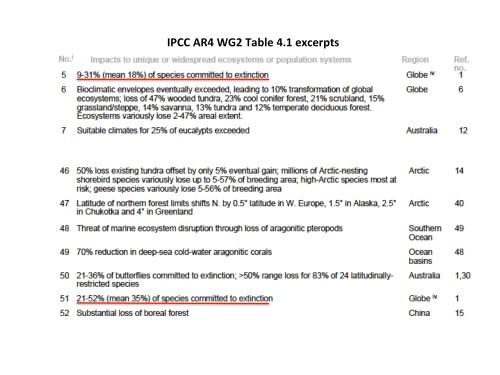 AR4 T4.1 excerpt copy