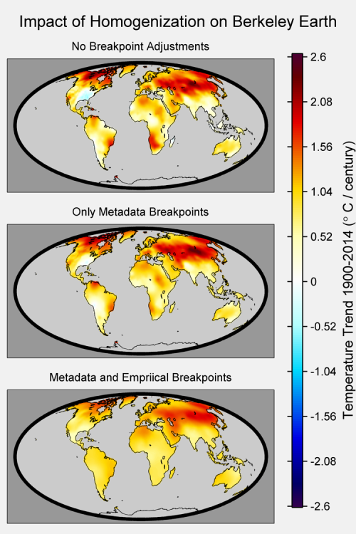 Berkeley Earth: raw versus adjusted temperature data