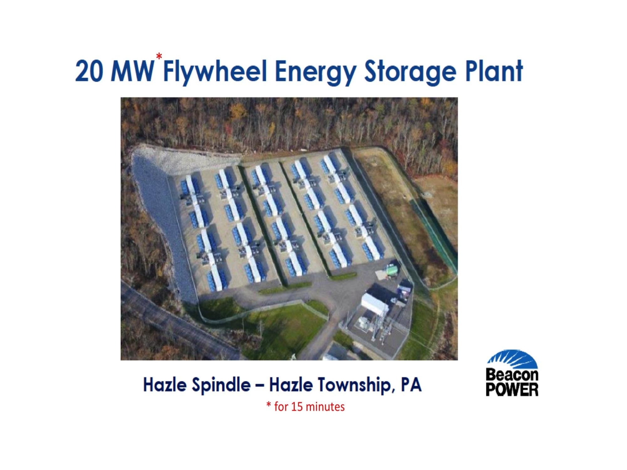 Intermittent grid storage | Climate Etc