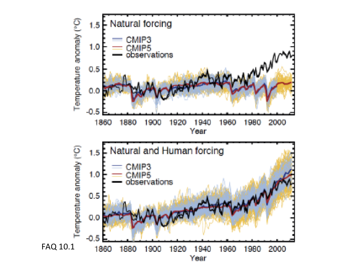 400 years of warming climate etc slide08g publicscrutiny Choice Image
