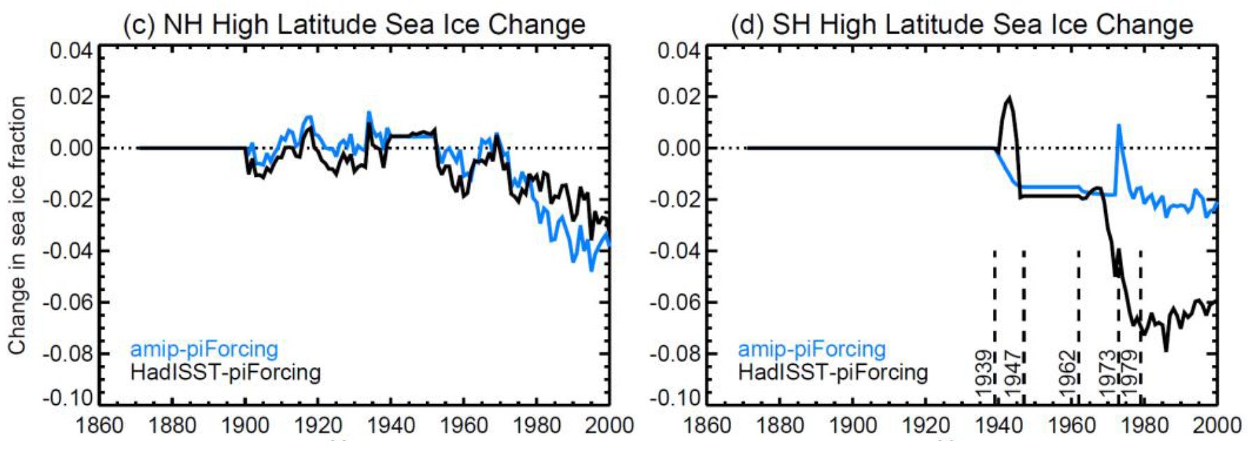 Warming patterns are unlikely to explain low historical estimates of