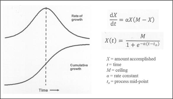 divergent book 1 summary