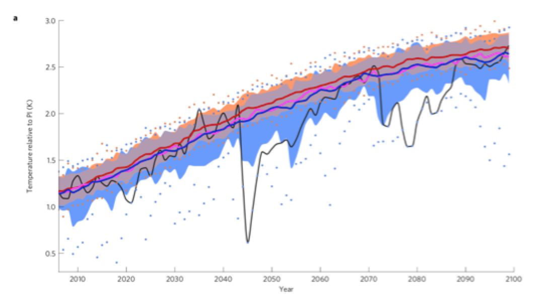 A new little ice age has started How to survive and prosper during the next 50 difficult years